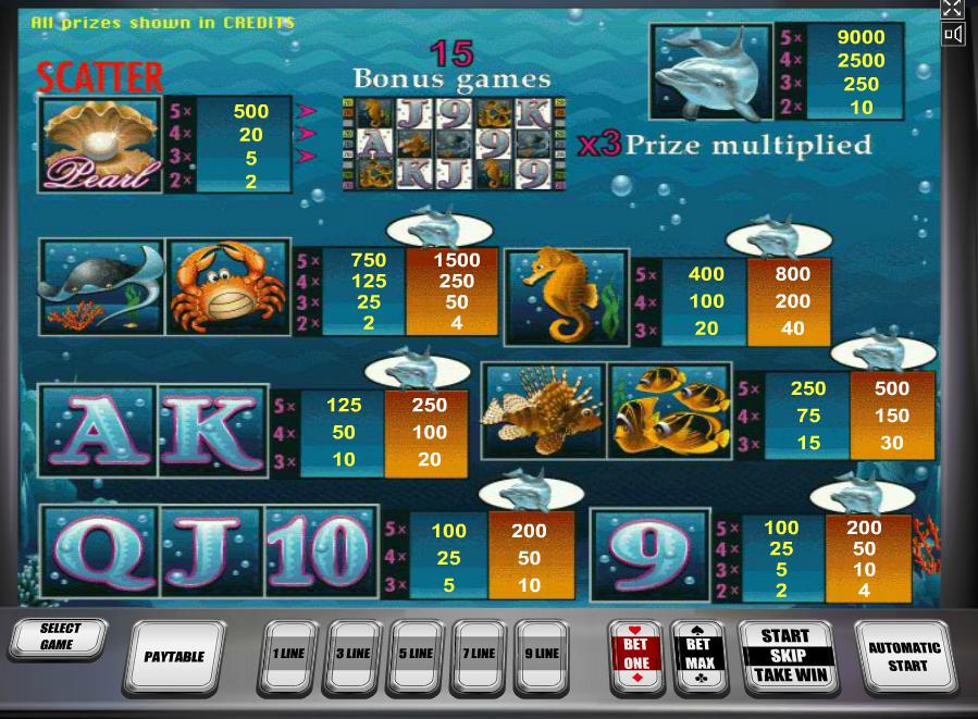 Vavada казино официальный